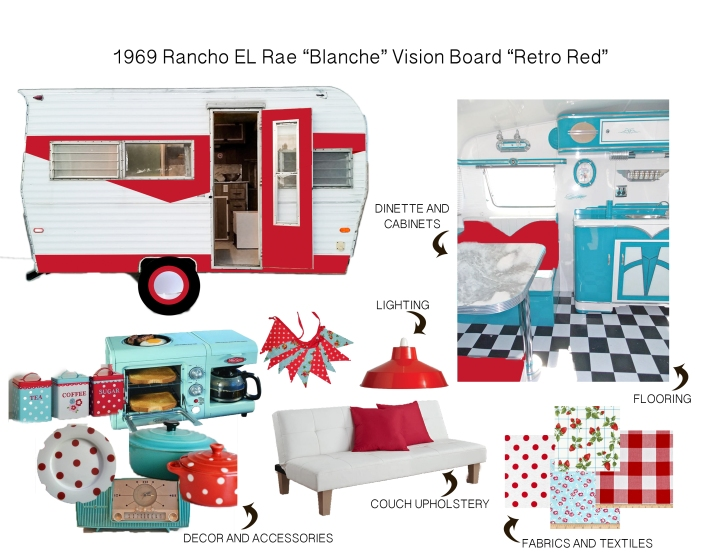 Rancho Vision Board Red