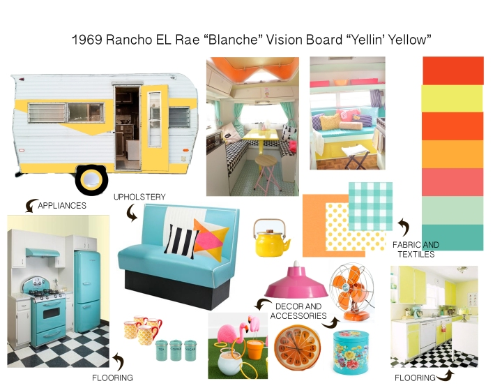 Rancho Vision Board yellow