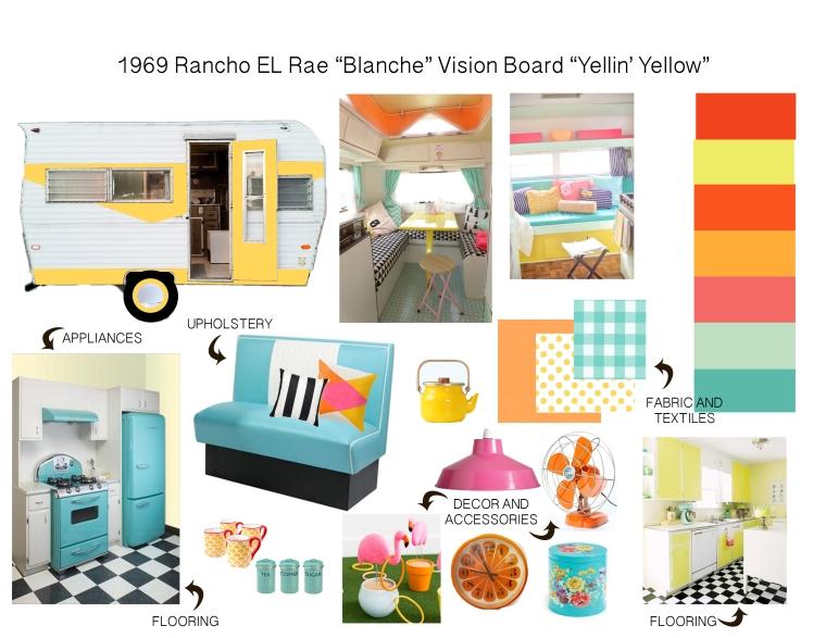 Rancho Vision Board yellow